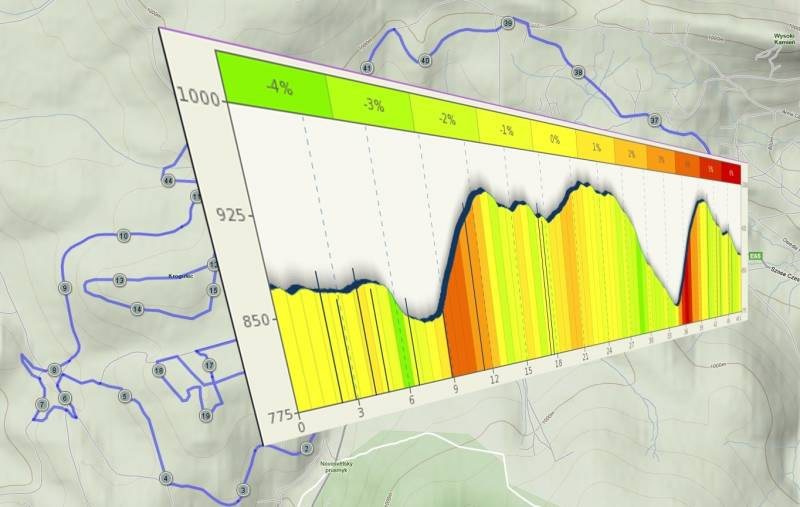 Policzyliśmy dokładnie długości planowanych tras XXXV Biegu Piastów