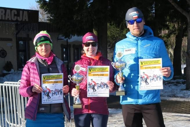 Nowe rekordy teamu nabiegowkach.pl w ostatni weekend stycznia