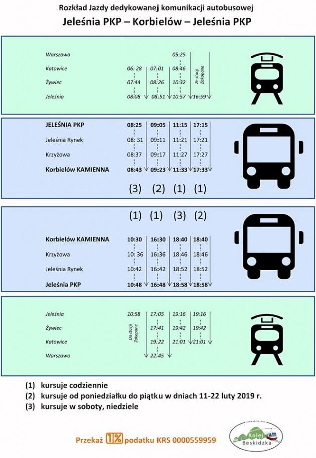 Rozkład Jazdy Stowarzyszenie Kolej Beskidzka